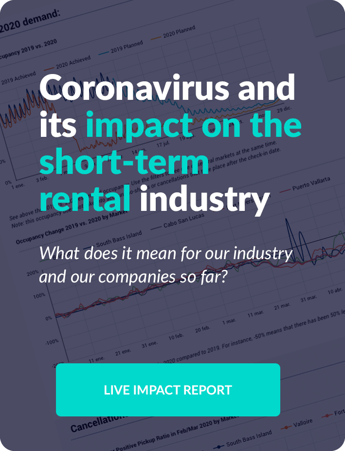 European Vacation Rental Report 2019